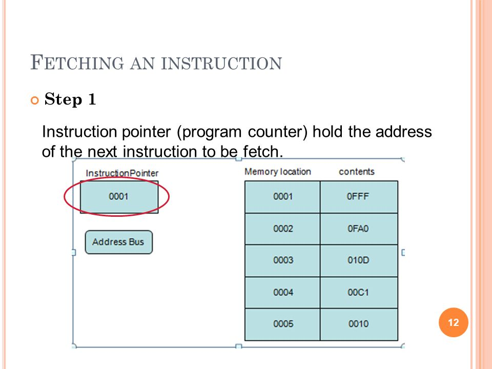 F ETCHING AN INSTRUCTION Step 1 12 Instruction pointer (program counter) hold the address of the next instruction to be fetch.