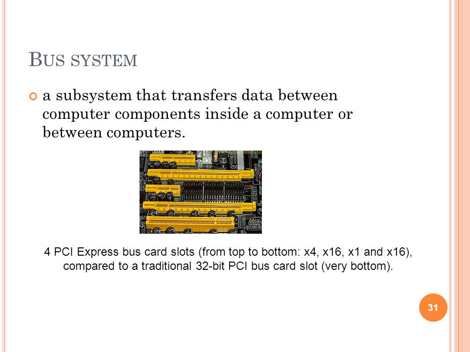 B US SYSTEM a subsystem that transfers data between computer components inside a computer or between computers. 4 PCI Express bus card slots (from top