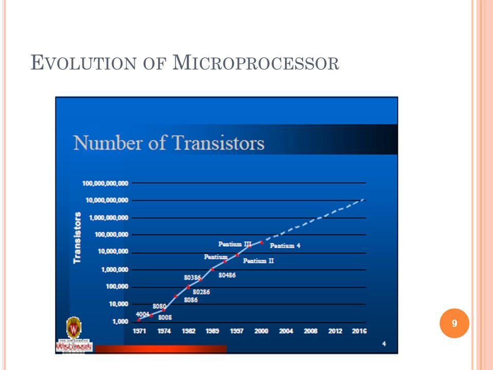 E VOLUTION OF M ICROPROCESSOR 9