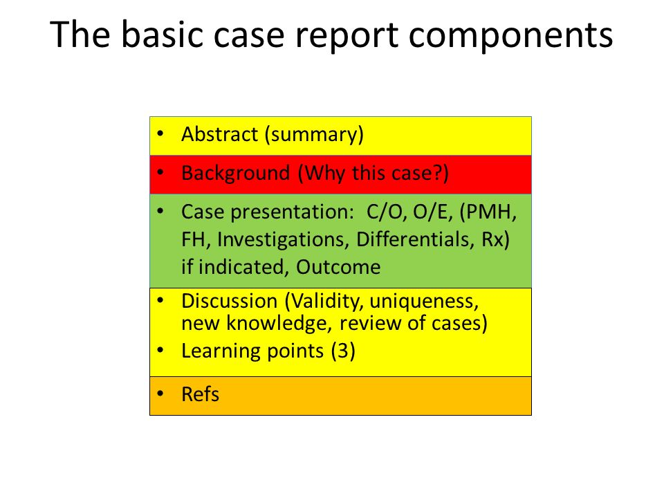 The basic case report components Case presentation: C/O, O/E, (PMH, FH, Investigations, Differentials, Rx) if indicated, Outcome Abstract (summary) Refs Background (Why this case?) Discussion (Validity, uniqueness, new knowledge, review of cases) Learning points (3)