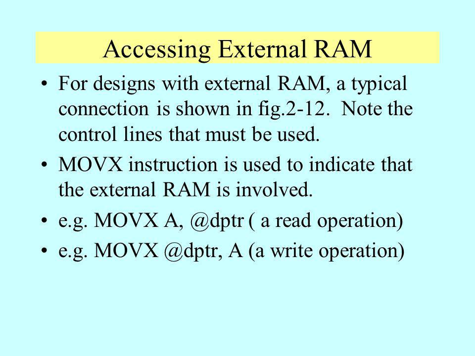 Accessing External RAM For designs with external RAM, a typical connection is shown in fig.2-12. Note the control lines that must be used. MOVX instru