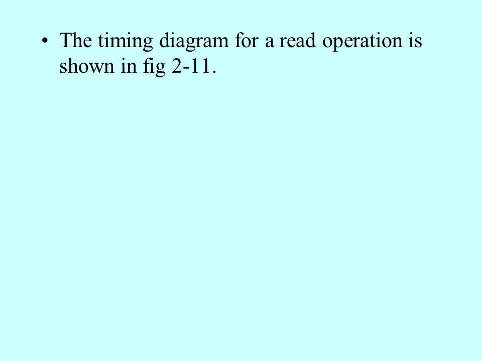 The timing diagram for a read operation is shown in fig 2-11.