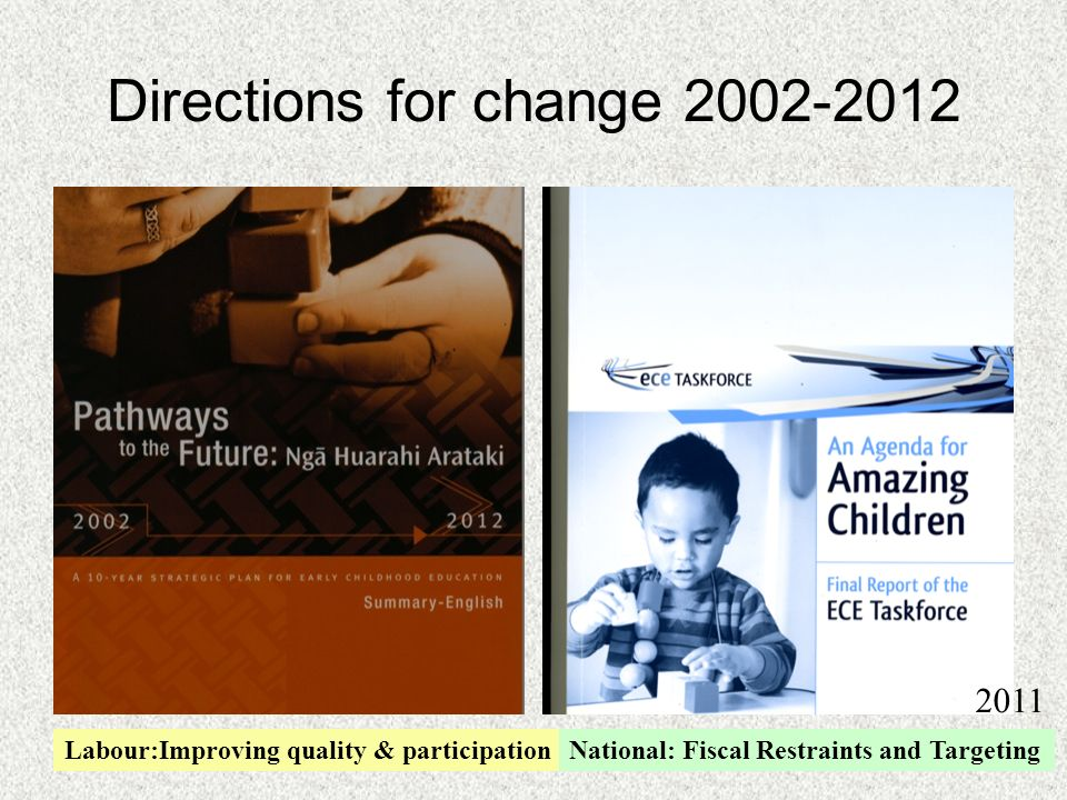Directions for change 2002-2012 2011 Labour:Improving quality & participationNational: Fiscal Restraints and Targeting
