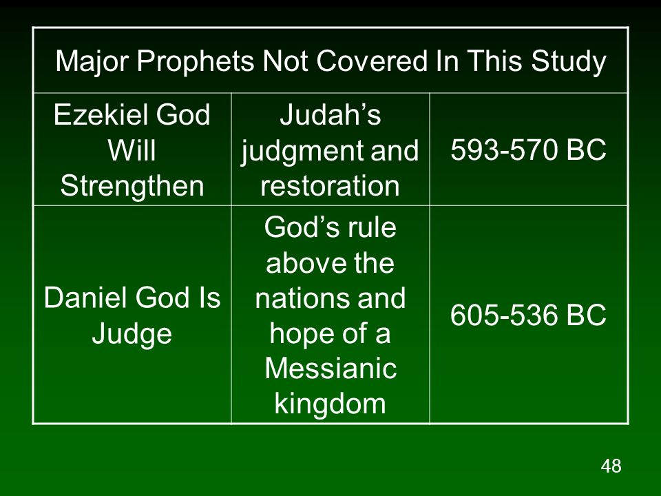 48 Major Prophets Not Covered In This Study Ezekiel God Will Strengthen Judahs judgment and restoration 593-570 BC Daniel God Is Judge Gods rule above