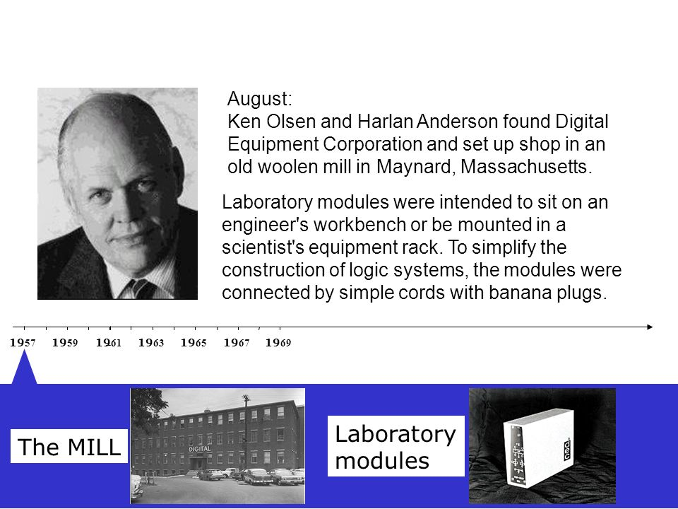 19 67 19 69 19 61 19 63 19 65 19 57 19 59 The MILL Laboratory modules August: Ken Olsen and Harlan Anderson found Digital Equipment Corporation and se
