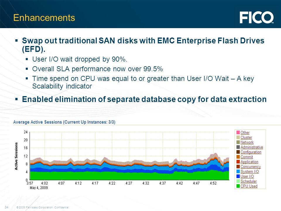 © 2009 Fair Isaac Corporation. Confidential. 34 Enhancements Swap out traditional SAN disks with EMC Enterprise Flash Drives (EFD). User I/O wait drop