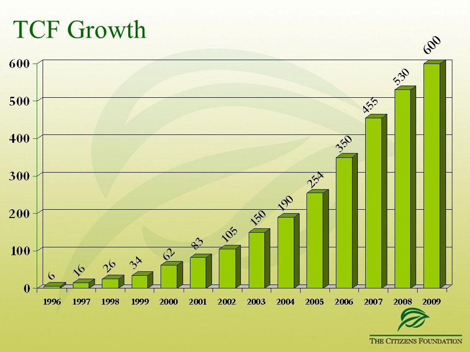 TCF Growth