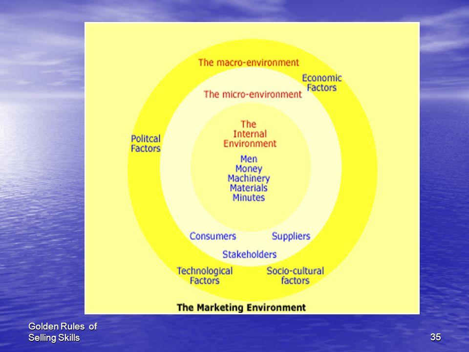 Golden Rules of Selling Skills34 ما هو التسويق ؟ النشاط الذى يحكم التدفق الاقتصادى للسلع والخدمات للمستهلكين النشاط الذى يحكم التدفق الاقتصادى للسلع و