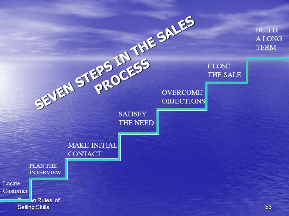 Golden Rules of Selling Skills52 Art to persuade a person or a group of people to exchange money for something to may intend to buy 1-goal directed 2-