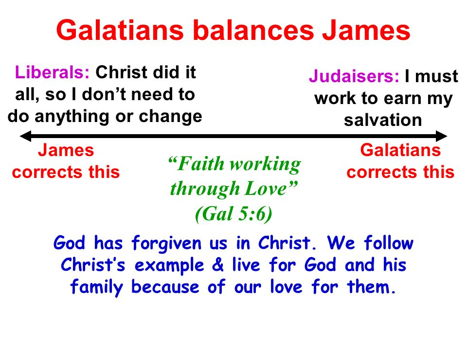 Galatians balances James Faith working through Love (Gal 5:6) Liberals: Christ did it all, so I dont need to do anything or change Judaisers: I must w