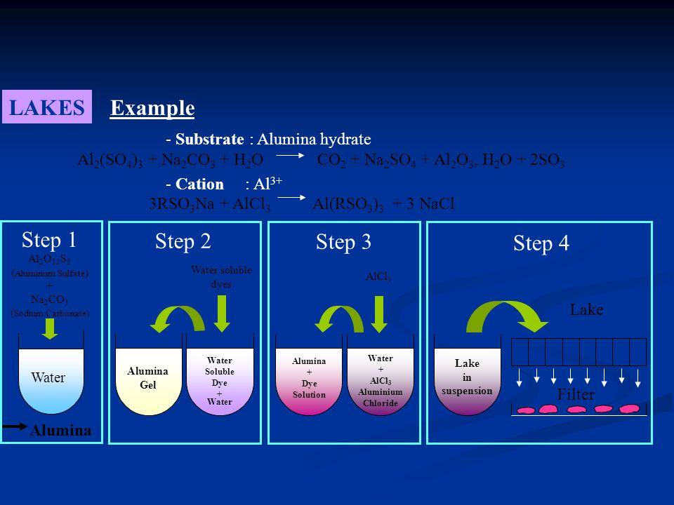 - Substrate : Alumina hydrate Al 2 (SO 4 ) 3 + Na 2 CO 3 + H 2 O CO 2 + Na 2 SO 4 + Al 2 O 3, H 2 O + 2SO 3 - Cation : Al 3+ 3RSO 3 Na + AlCl 3 Al(RSO
