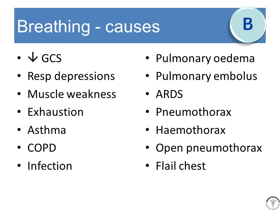 Breathing - causes GCS Resp depressions Muscle weakness Exhaustion Asthma COPD Infection Pulmonary oedema Pulmonary embolus ARDS Pneumothorax Haemotho