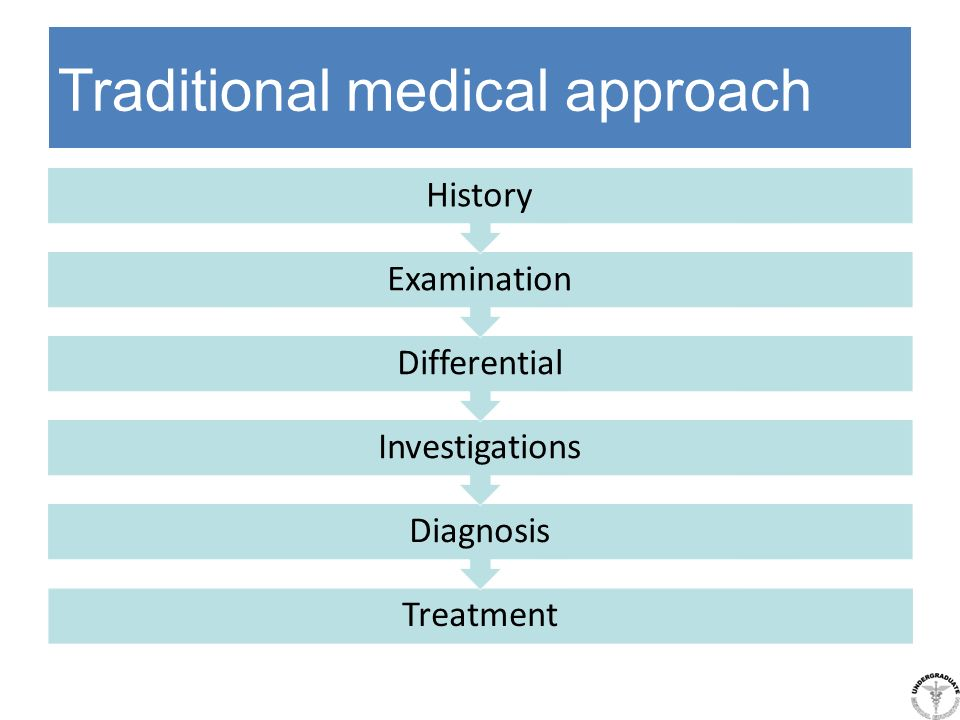 Traditional medical approach Treatment Diagnosis Investigations Differential Examination History