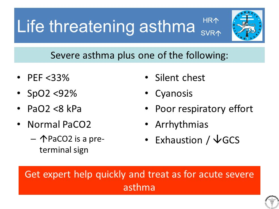 Life threatening asthma PEF <33% SpO2 <92% PaO2 <8 kPa Normal PaCO2 – PaCO2 is a pre- terminal sign Silent chest Cyanosis Poor respiratory effort Arrh