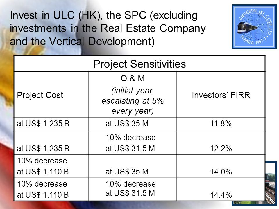 Invest in ULC (HK), the SPC (excluding investments in the Real Estate Company and the Vertical Development) Project Sensitivities Project Cost O & M (