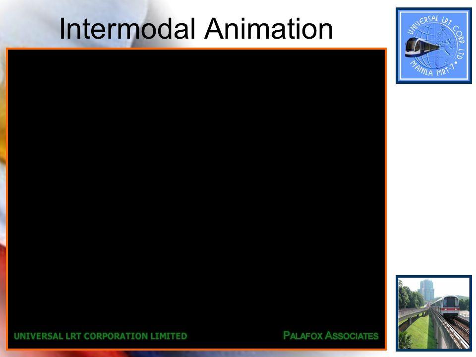 Intermodal Animation