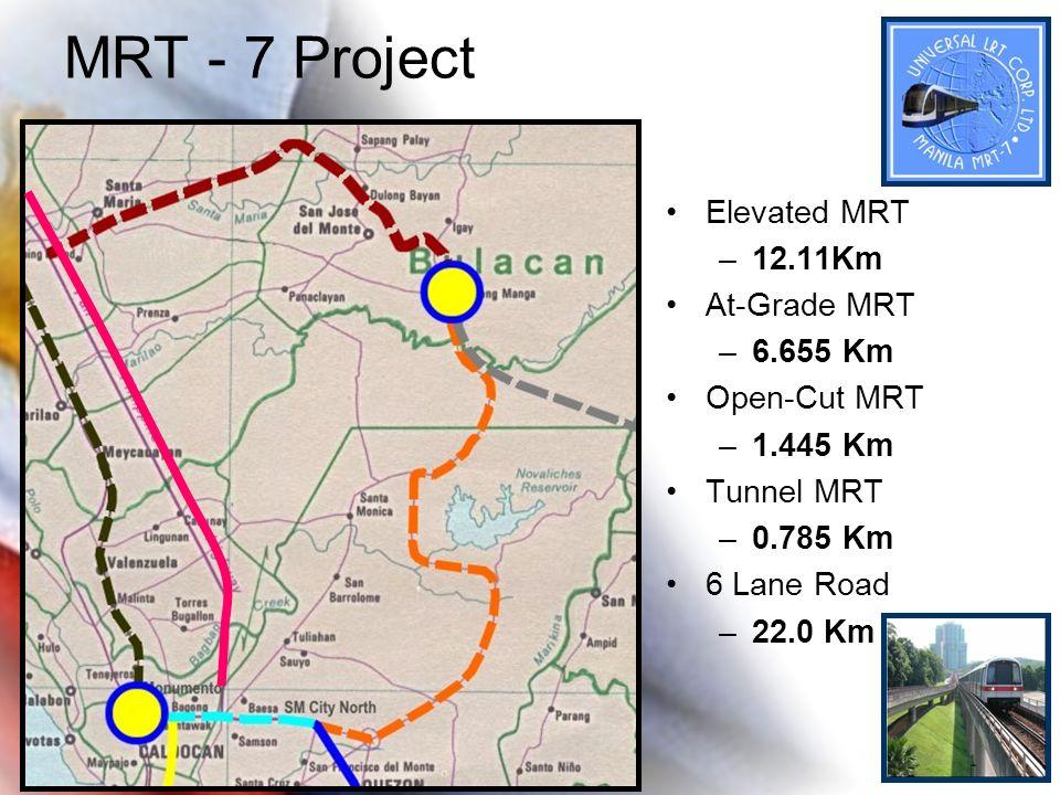 MRT - 7 Project Elevated MRT –12.11Km At-Grade MRT –6.655 Km Open-Cut MRT –1.445 Km Tunnel MRT –0.785 Km 6 Lane Road –22.0 Km