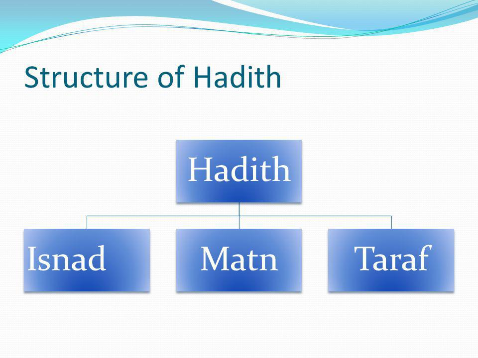 Structure of the Isnad Divine Revelation Statement of the Prophet (saw) Narration from a companion Transmission from a Tabieen Transmission from a Tabi Tabieen Other Various Reporters Collector of Hadith