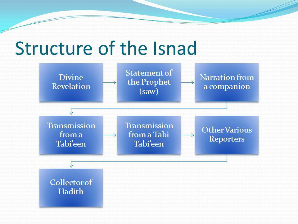 Structure of the Isnad Divine Revelation Statement of the Prophet (saw) Narration from a companion Transmission from a Tabieen Transmission from a Tab
