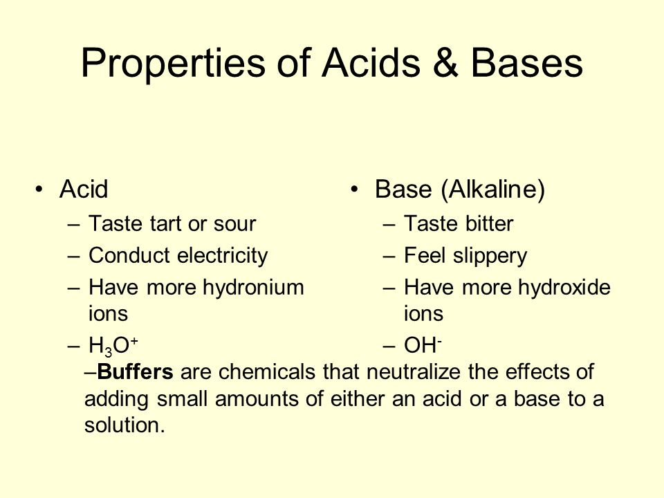 Properties of Acids & Bases Acid –Taste tart or sour –Conduct electricity –Have more hydronium ions –H 3 O + Base (Alkaline) –Taste bitter –Feel slipp