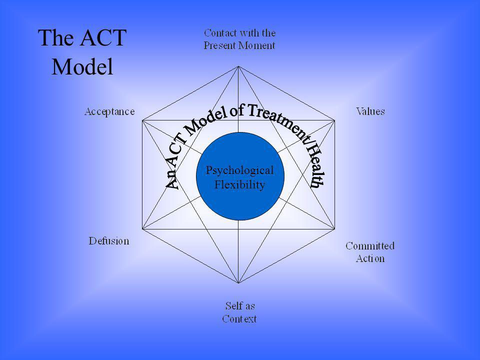 Psychological Flexibility The ACT Model