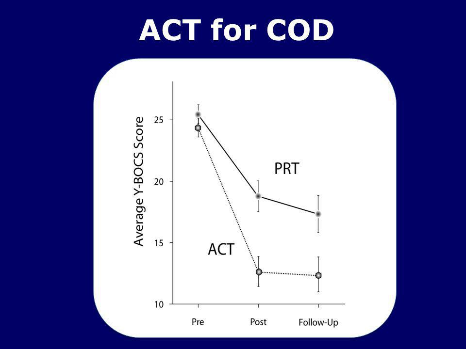 ACT for COD