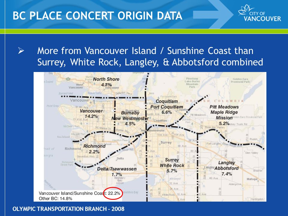 OLYMPIC TRANSPORTATION BRANCH - 2008 More from Vancouver Island / Sunshine Coast than Surrey, White Rock, Langley, & Abbotsford combined BC PLACE CONC