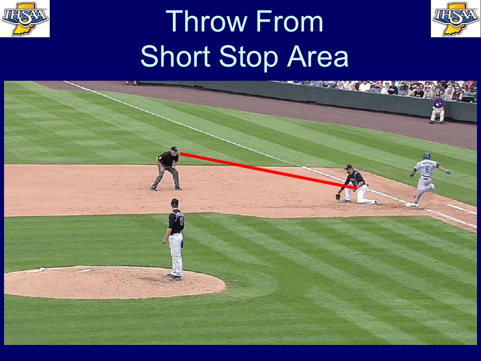 Throw From Short Stop Area