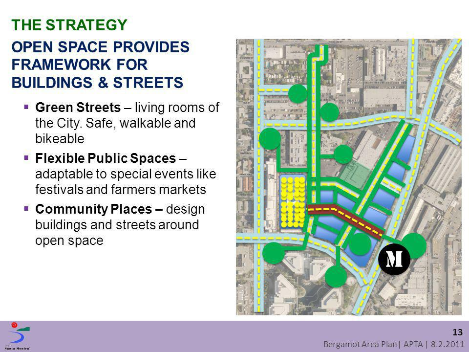 Bergamot Area Plan| APTA | 8.2.2011 THE STRATEGY OPEN SPACE PROVIDES FRAMEWORK FOR BUILDINGS & STREETS Green Streets – living rooms of the City. Safe,