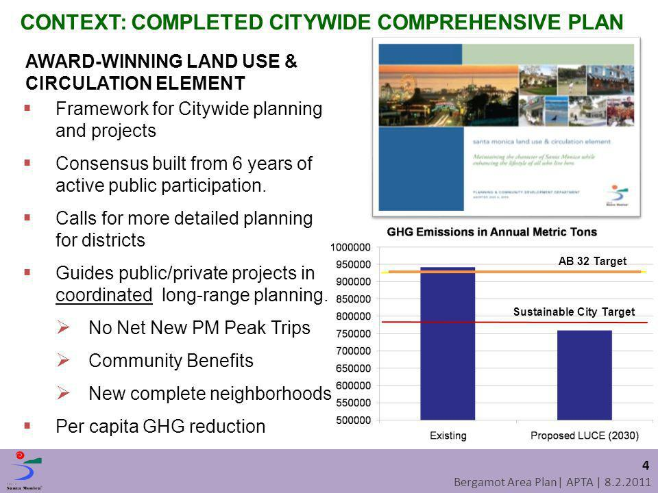 Bergamot Area Plan| APTA | 8.2.2011 CONTEXT: COMPLETED CITYWIDE COMPREHENSIVE PLAN AWARD-WINNING LAND USE & CIRCULATION ELEMENT Framework for Citywide