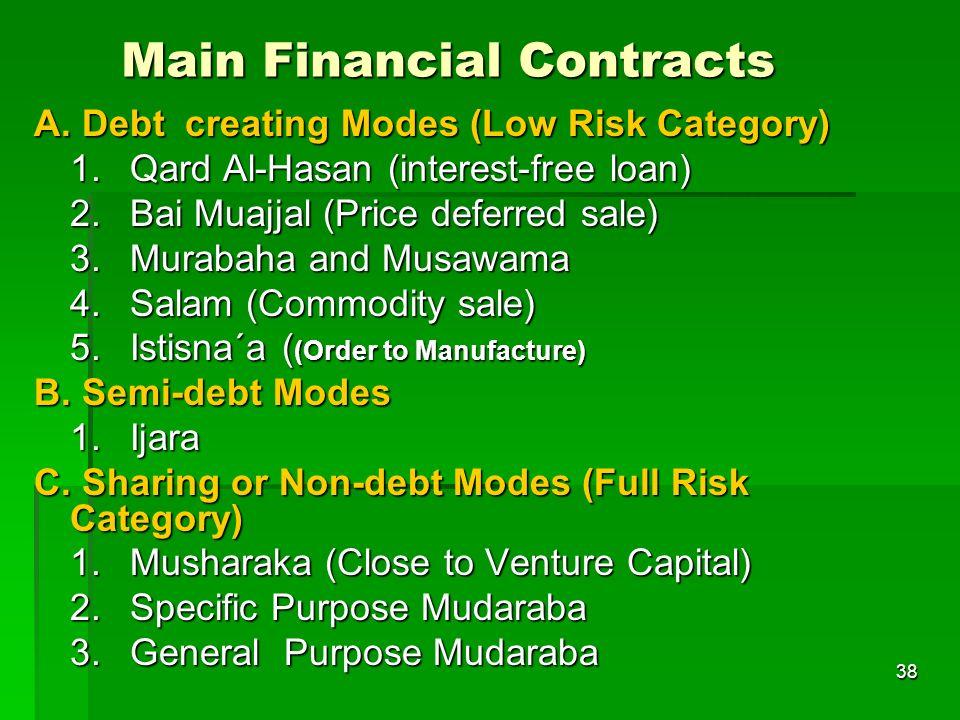 38 Main Financial Contracts A. Debt creating Modes (Low Risk Category) 1.Qard Al-Hasan (interest-free loan) 2.Bai Muajjal (Price deferred sale) 3. Mur
