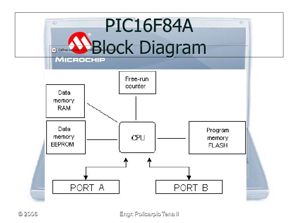 © 2006Engr. Policarpio Tena II PIC16F84A Block Diagram
