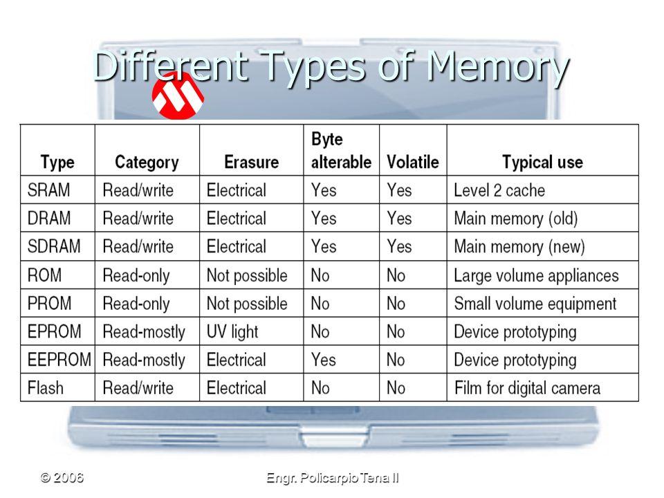 Different Types of Memory © 2006Engr. Policarpio Tena II