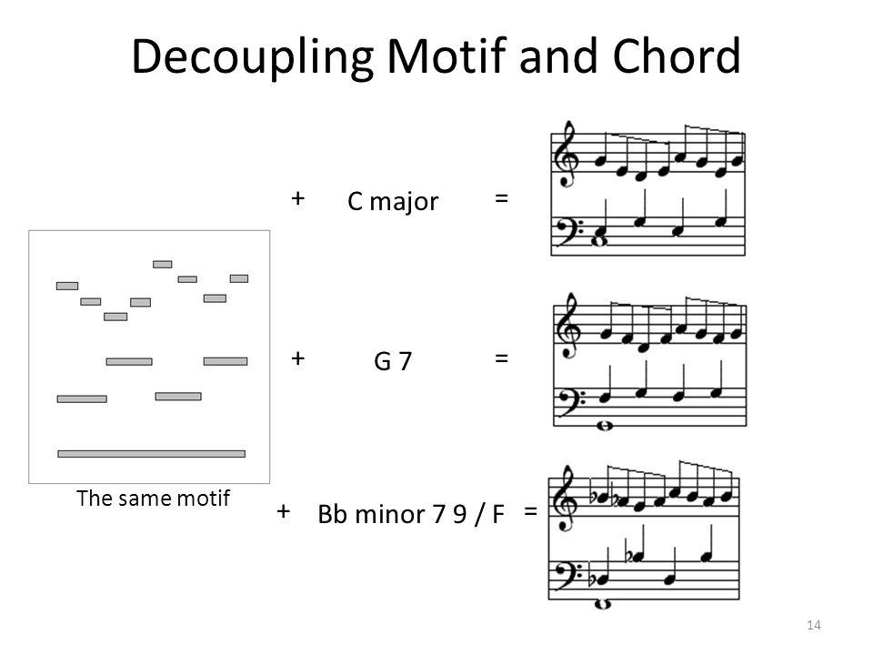 Decoupling Motif and Chord 14 C major G 7 + + + Bb minor 7 9 / F = = = The same motif