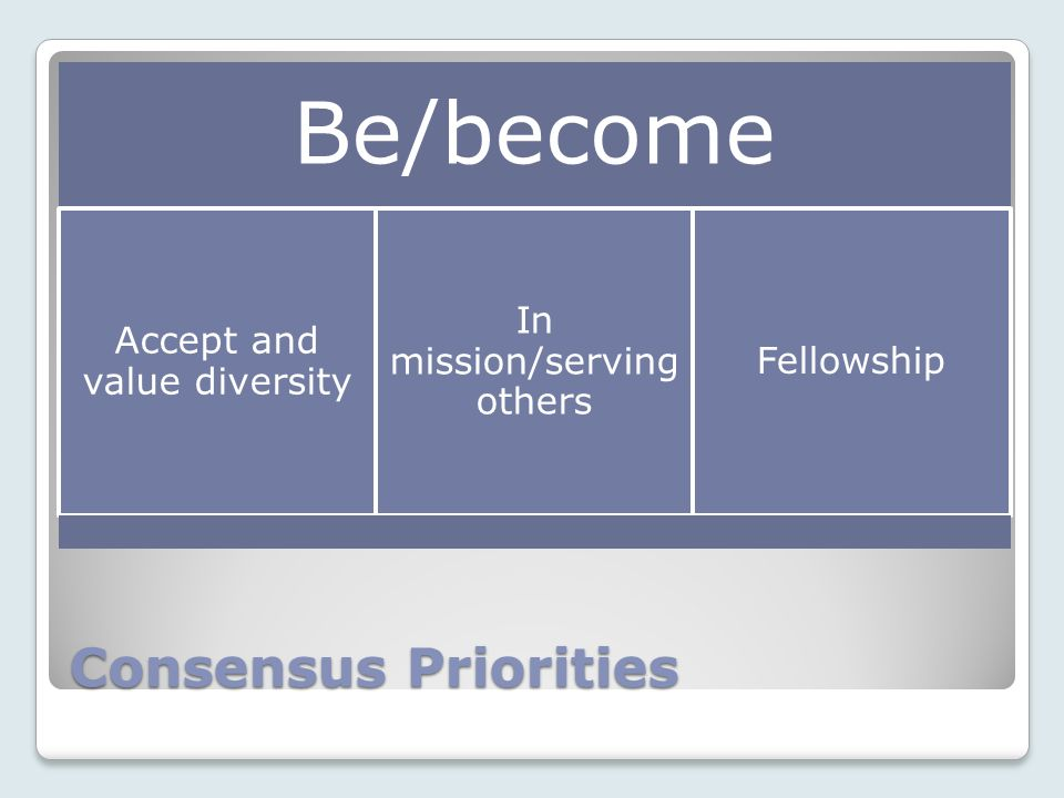 Consensus Priorities Be/become Accept and value diversity In mission/serving others Fellowship