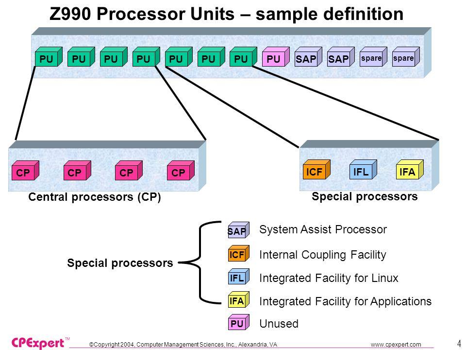 ©Copyright 2004, Computer Management Sciences, Inc., Alexandria, VA www.cpexpert.com 25 RMF zAAP performance data TYPE 72Description R723IFAUSamples of zAAP-eligible work using a processor.
