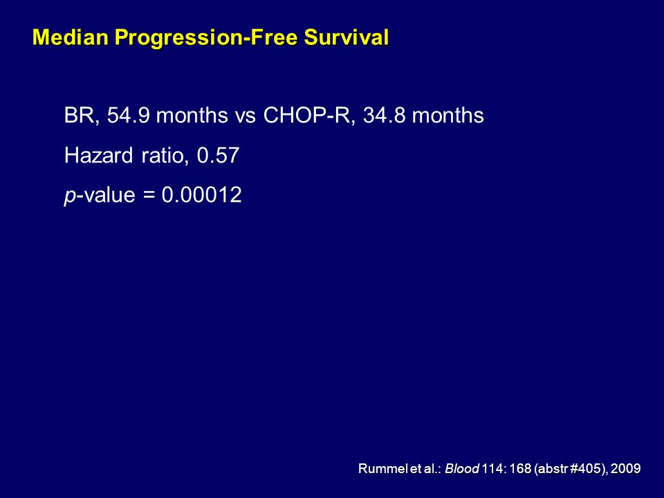 Median Progression-Free Survival Rummel et al.: Blood 114: 168 (abstr #405), 2009 BR, 54.9 months vs CHOP-R, 34.8 months Hazard ratio, 0.57 p-value =