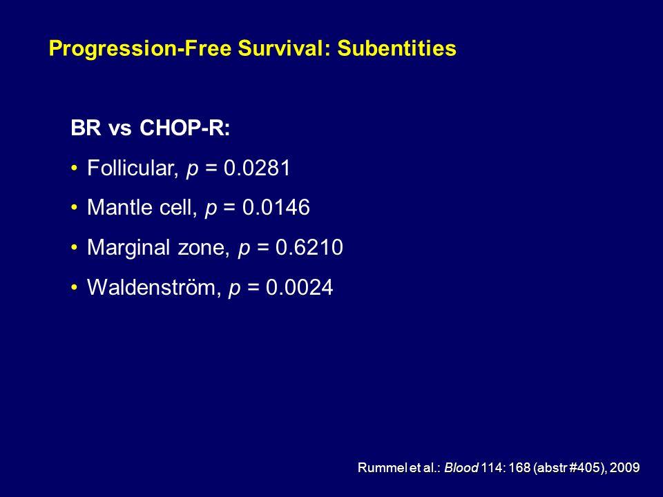 Progression-Free Survival: Subentities BR vs CHOP-R: Follicular, p = 0.0281 Mantle cell, p = 0.0146 Marginal zone, p = 0.6210 Waldenström, p = 0.0024