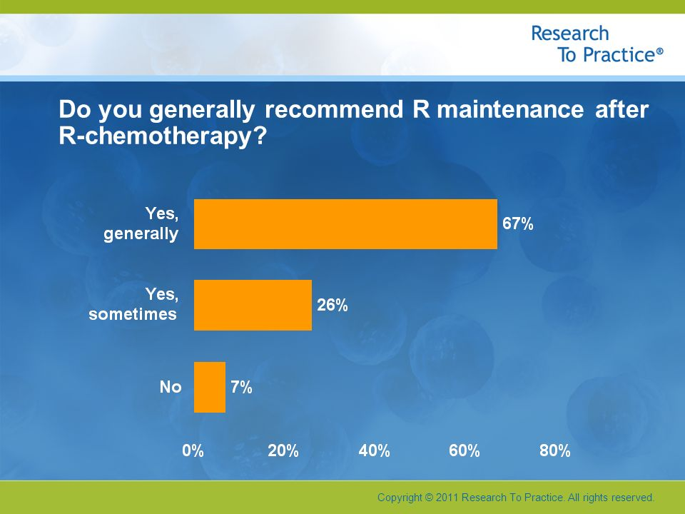 Copyright © 2011 Research To Practice. All rights reserved. Do you generally recommend R maintenance after R-chemotherapy?
