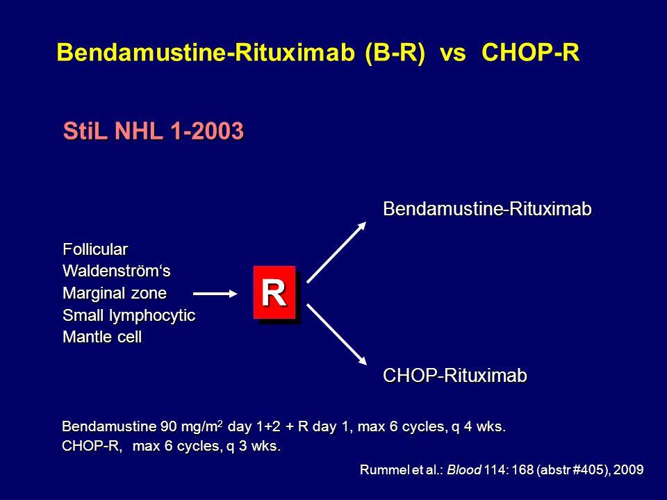 Bendamustine-Rituximab (B-R) vs CHOP-R Bendamustine-Rituximab CHOP-Rituximab FollicularWaldenströms Marginal zone Small lymphocytic Mantle cell RR Sti