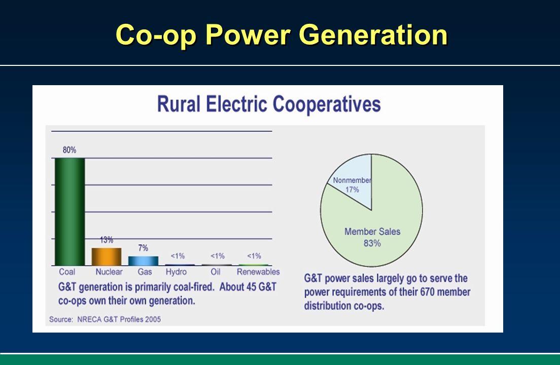 Co-op Power Generation