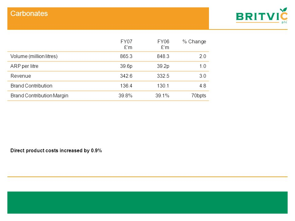 Stills FY07 £m FY06 £m % Change Volume (million litres)463.4446.53.8 ARP per litre72.1p 0.0 Revenue334.3321.73.9 Brand Contribution154.7152.01.8 Brand Contribution Margin46.3%47.2%(90)bps Direct product costs increased by 0.6%