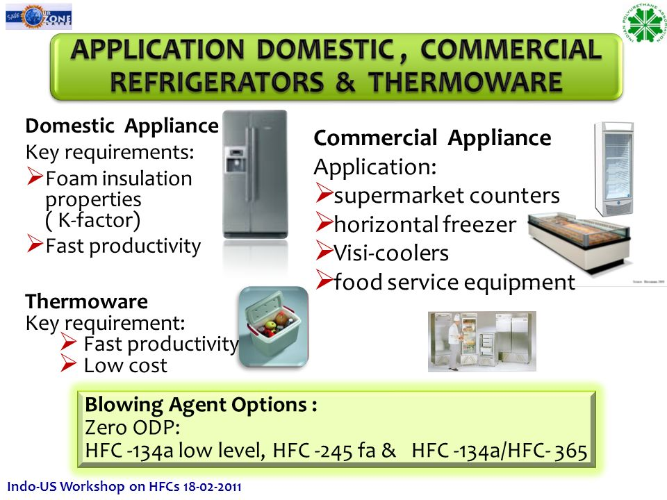 Domestic Appliance Key requirements: Foam insulation properties ( K-factor) Fast productivity Commercial Appliance Application: supermarket counters horizontal freezer Visi-coolers food service equipment Thermoware Key requirement: Fast productivity Low cost Blowing Agent Options : Zero ODP: HFC -134a low level, HFC -245 fa & HFC -134a/HFC- 365 Indo-US Workshop on HFCs 18-02-2011