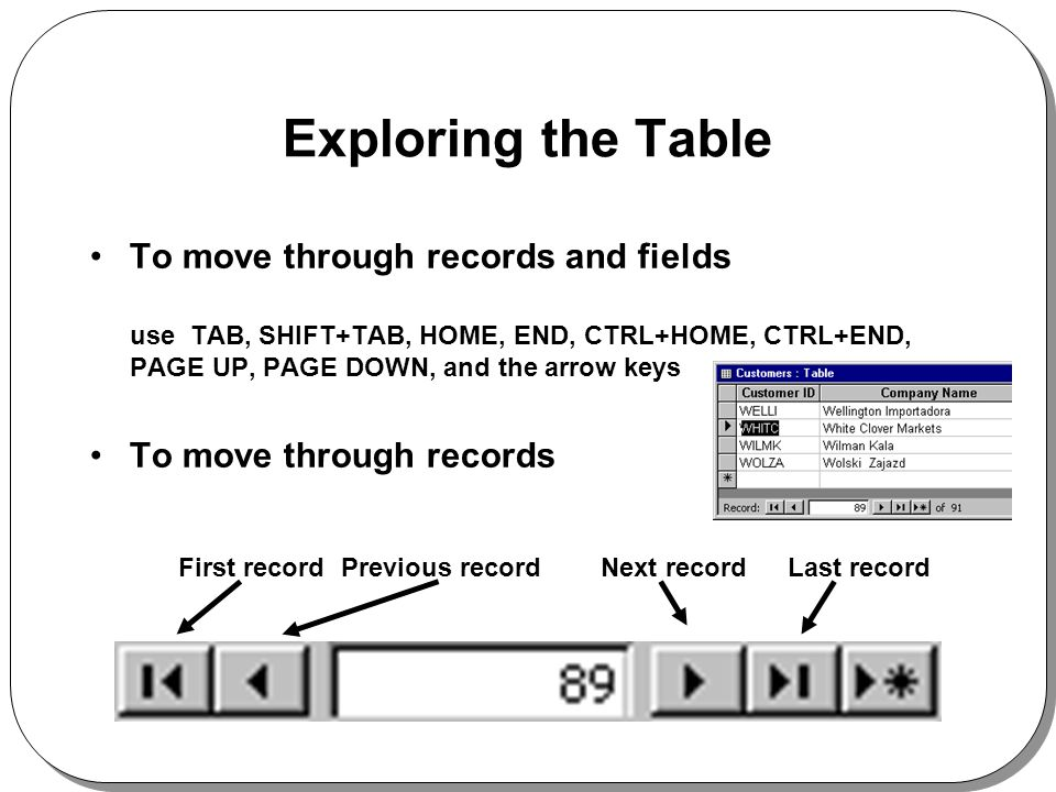 Exploring the Table To move through records and fields use TAB, SHIFT+TAB, HOME, END, CTRL+HOME, CTRL+END, PAGE UP, PAGE DOWN, and the arrow keys To m