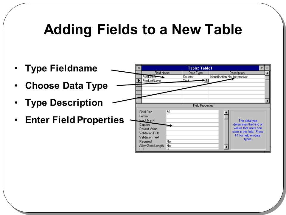 Adding Fields to a New Table Type Fieldname Choose Data Type Type Description Enter Field Properties