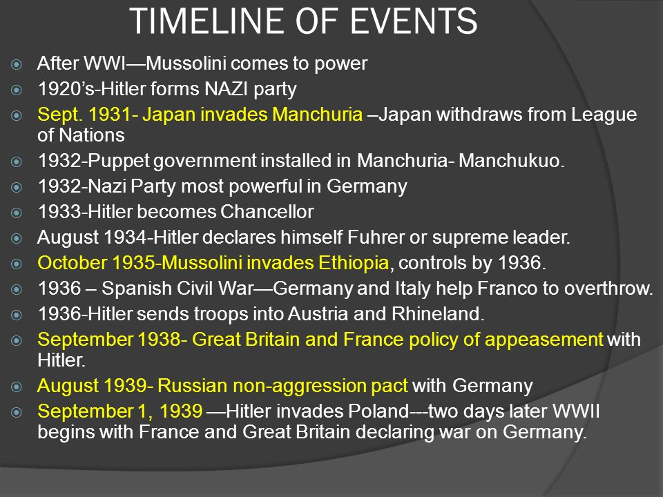 TIMELINE OF EVENTS After WWIMussolini comes to power 1920s-Hitler forms NAZI party Sept.