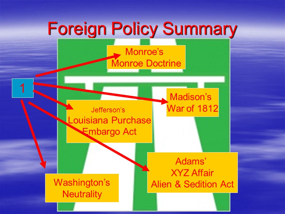 Foreign Policy Summary Washingtons Neutrality Adams XYZ Affair Alien & Sedition Act Jeffersons Louisiana Purchase Embargo Act Madisons War of 1812 Mon