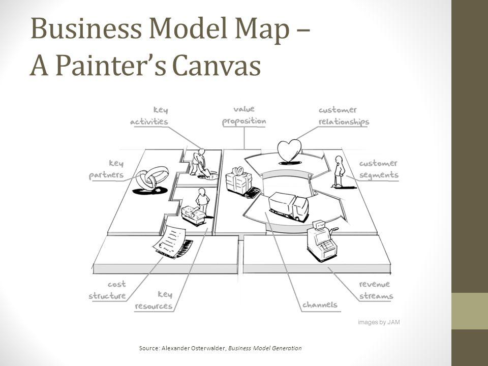 Business Model Map – A Painters Canvas Source: Alexander Osterwalder, Business Model Generation