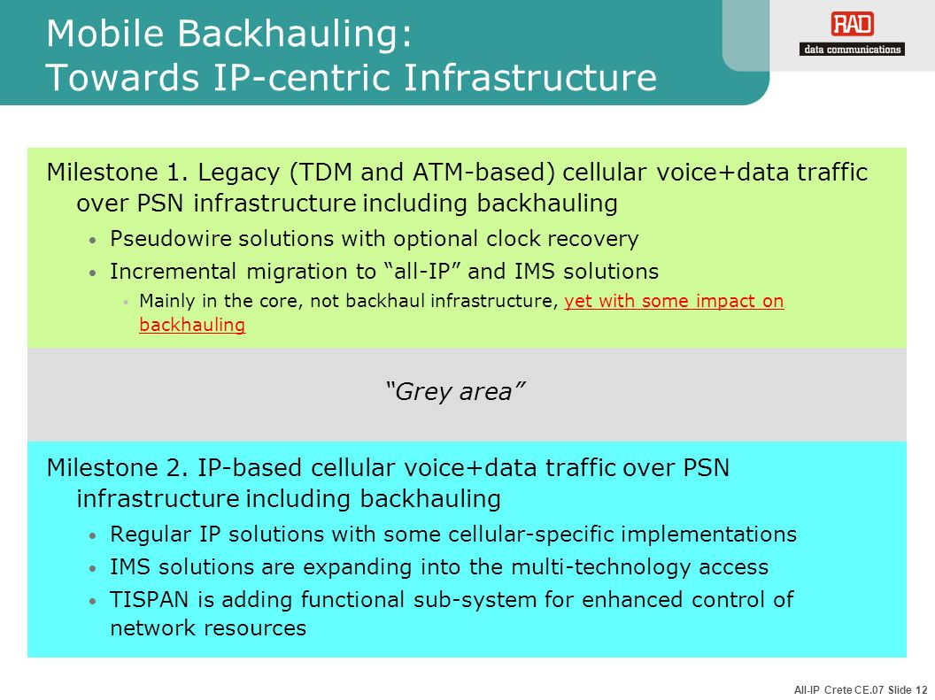 All-IP Crete CE.07 Slide 12 Mobile Backhauling: Towards IP-centric Infrastructure Milestone 1. Legacy (TDM and ATM-based) cellular voice+data traffic