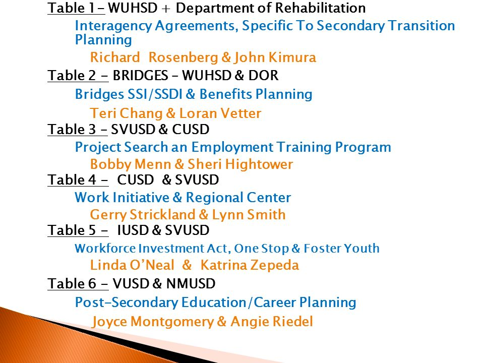 Table 1- WUHSD + Department of Rehabilitation Interagency Agreements, Specific To Secondary Transition Planning Richard Rosenberg & John Kimura Table